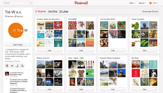 Le board di Pinterest