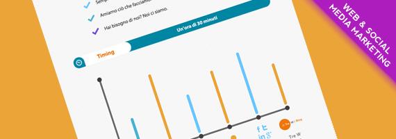 infografica un  modo creativo per presentare la tua azienda