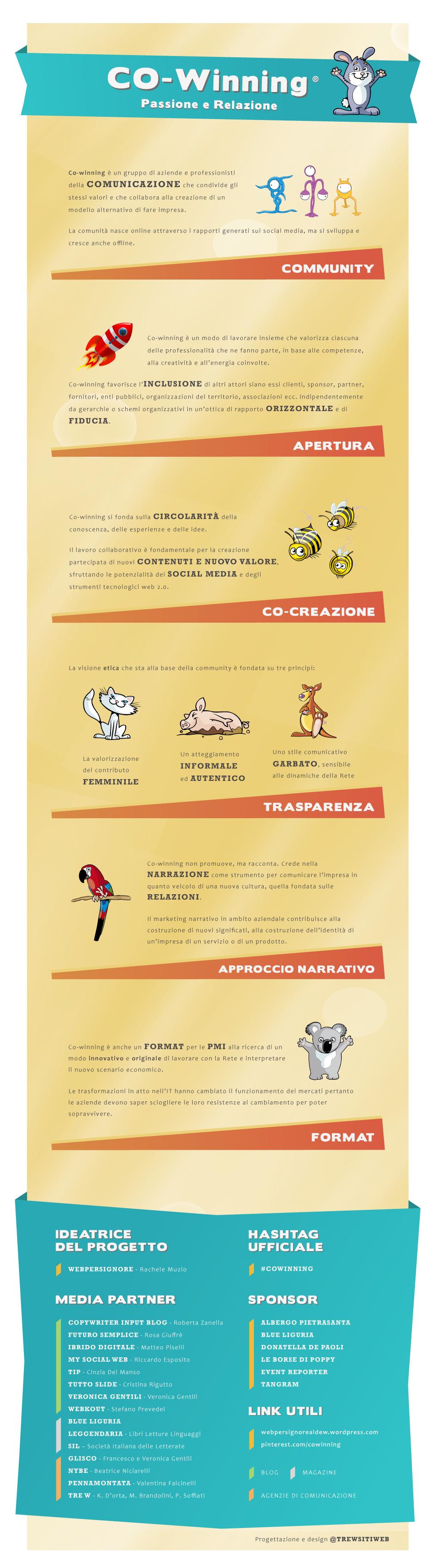 Co-winning infografica