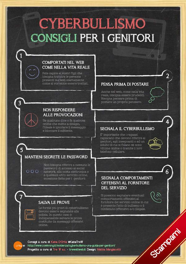 Infografica: cyberbullismo