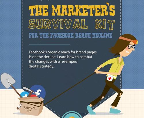 Marketer survival kit